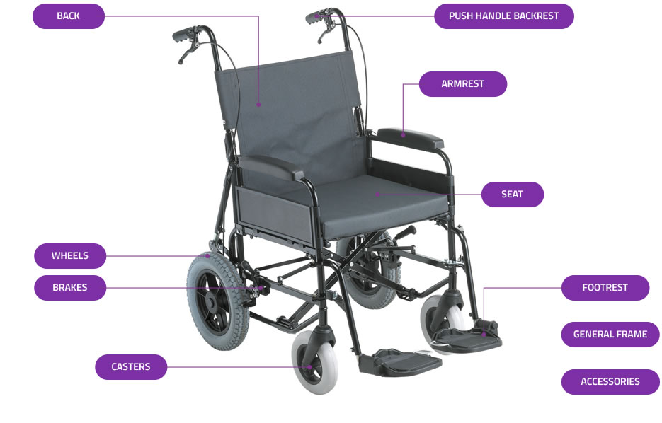Wheelchair Access and Accent 140kg and 160kg